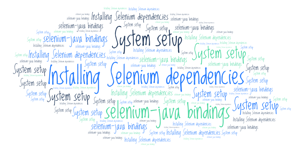 Java-Selenium | Interacting with the Elements in the page
